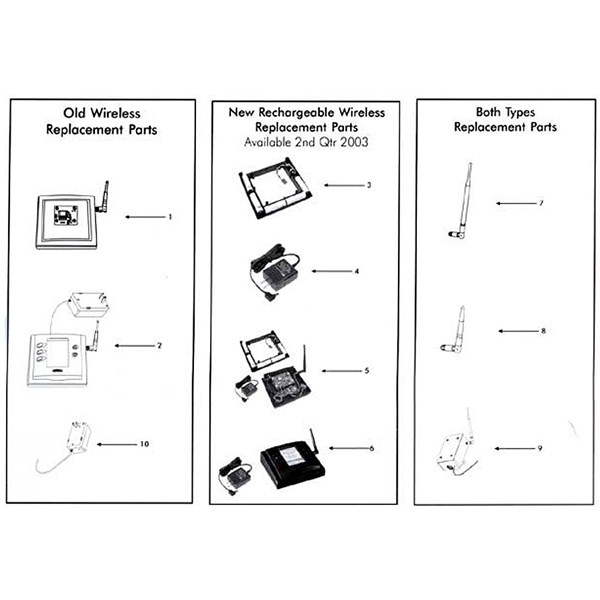AquaLink Pool or Spa Wireless RS OneTouch Control System